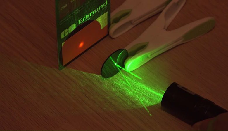 Best Green Laser Pointers